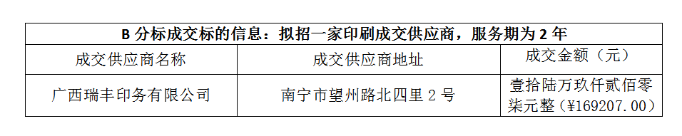 B分biao.png